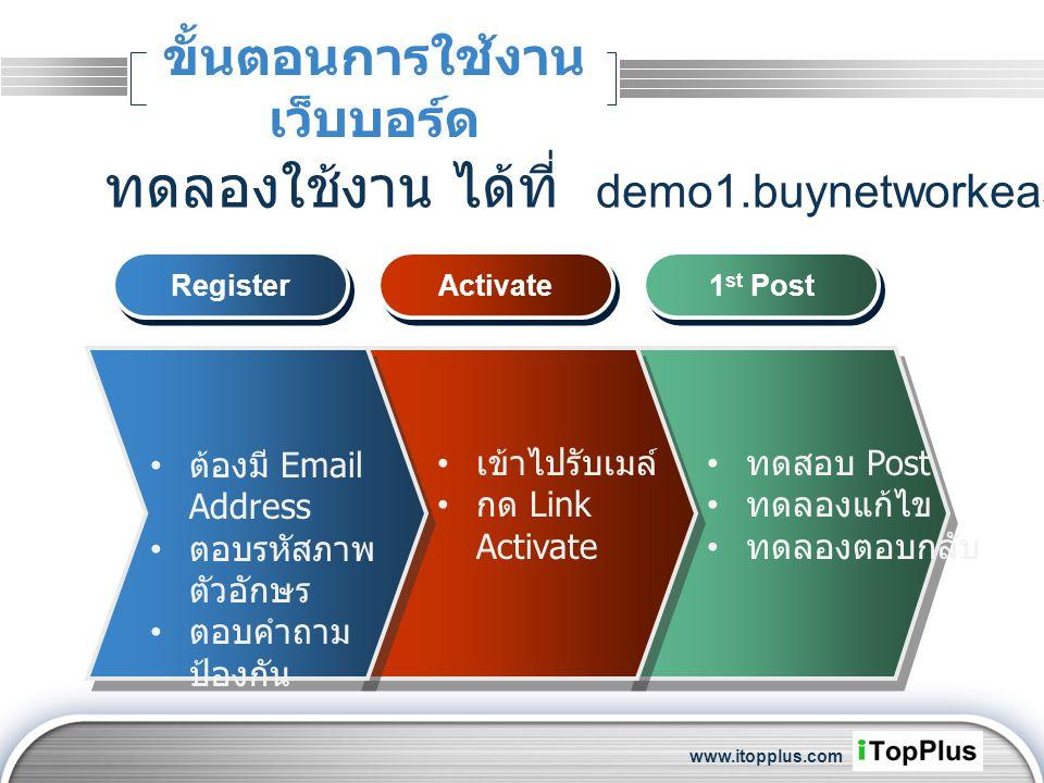 LOGO ขั้นตอนการใช้งาน เว็บบอร์ด Register Activate 1 st Post • ต้องมี Email Address • ตอบรหัสภาพ ตัวอักษร • ตอบคำถาม ป้องกัน • เข้าไปรับเมล์ • กด Link