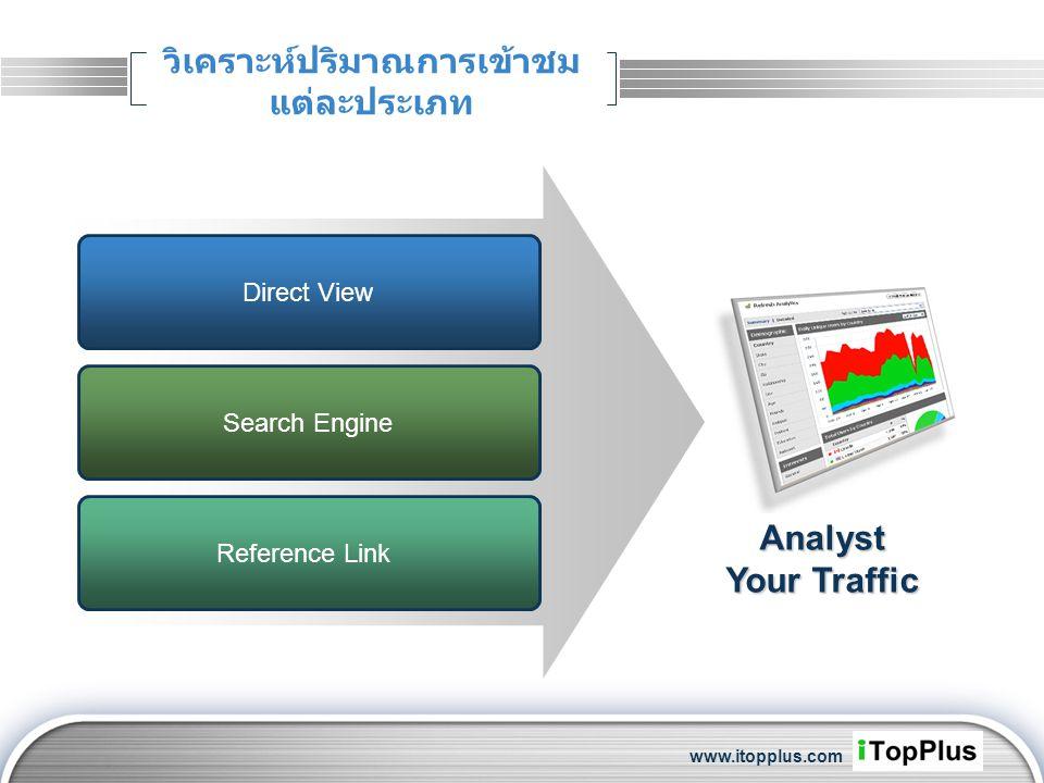 LOGO วิเคราะห์ปริมาณการเข้าชม แต่ละประเภท Direct View Search Engine Reference Link Analyst Your Traffic www.itopplus.com