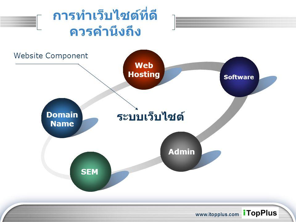 LOGO การทำเว็บไซต์ที่ดี ควรคำนึงถึง Domain Name Web Hosting Software Admin SEM ระบบเว็บไซต์ Website Component www.itopplus.com
