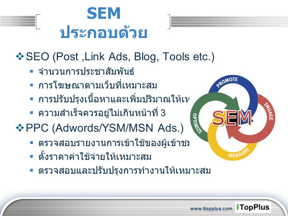LOGO SEM ประกอบด้วย  SEO (Post,Link Ads, Blog, Tools etc.)  จำนวนการประชาสัมพันธ์  การโฆษณาตามเว็บที่เหมาะสม  การปรับปรุงเนื้อหาและเพิ่มปริมาณให้เ