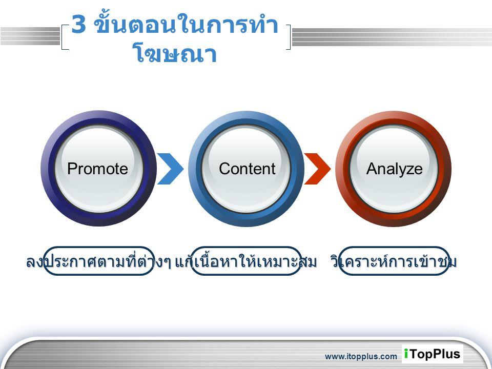 LOGO 3 ขั้นตอนในการทำ โฆษณา ลงประกาศตามที่ต่างๆแก้เนื้อหาให้เหมาะสมวิเคราะห์การเข้าชม PromoteContentAnalyze www.itopplus.com