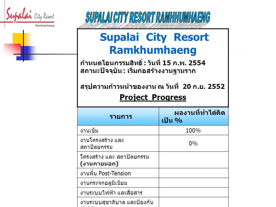 Supalai City Resort Ramkhumhaeng กำหนดโอนกรรมสิทธิ์ : วันที่ 15 ก. พ. 2554 สถานะปัจจุบัน : เริ่มก่อสร้างงานฐานราก สรุปความก้าวหน้าของงาน ณ วันที่ 20 ก