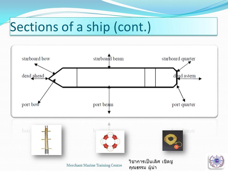 Sections of a ship (cont.) Merchant Marine Training Centre วิชาการเป็นเลิศ เชิดชู คุณธรรม ผู้นำ