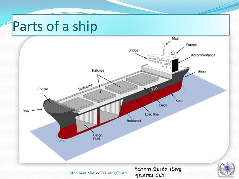 Merchant Marine Training Centre วิชาการเป็นเลิศ เชิดชู คุณธรรม ผู้นำ Parts of a ship
