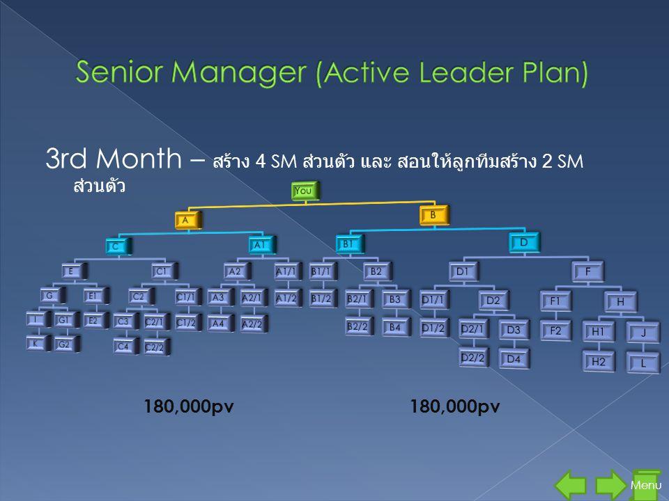 3rd Month – สร้าง 4 SM ส่วนตัว และ สอนให้ลูกทีมสร้าง 2 SM ส่วนตัว 180,000pv Menu 180,000pv
