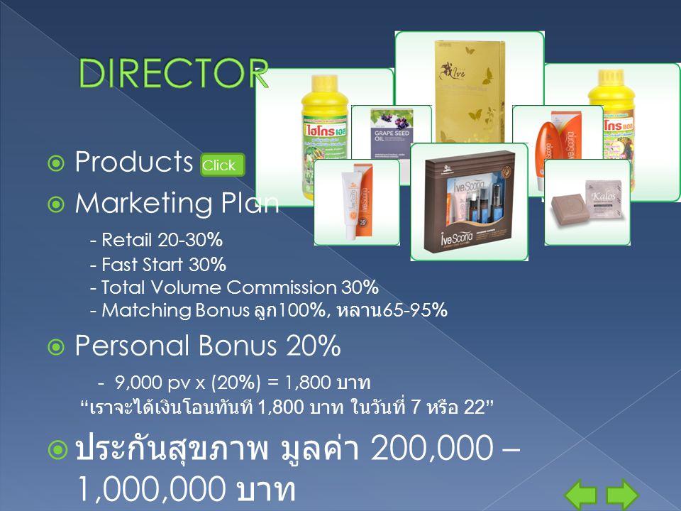  Products  Marketing Plan - Retail 20-30% - Fast Start 30% - Total Volume Commission 30% - Matching Bonus ลูก 100%, หลาน 65-95%  Personal Bonus 20% - 9,000 pv x (20%) = 1,800 บาท เราจะได้เงินโอนทันที 1,800 บาท ในวันที่ 7 หรือ 22  ประกันสุขภาพ มูลค่า 200,000 – 1,000,000 บาท Click