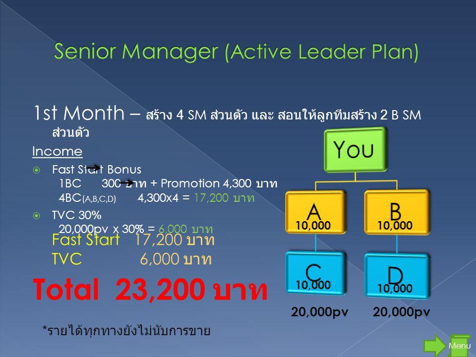 1st Month – สร้าง 4 SM ส่วนตัว และ สอนให้ลูกทีมสร้าง 2 B SM ส่วนตัว Income  Fast Start Bonus 1BC 300 บาท + Promotion 4,300 บาท 4BC ( A,B,C,D ) 4,300x