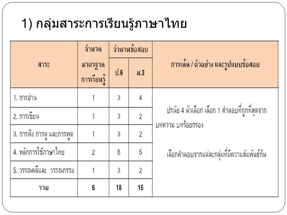 1) กลุ่มสาระการเรียนรู้ภาษาไทย