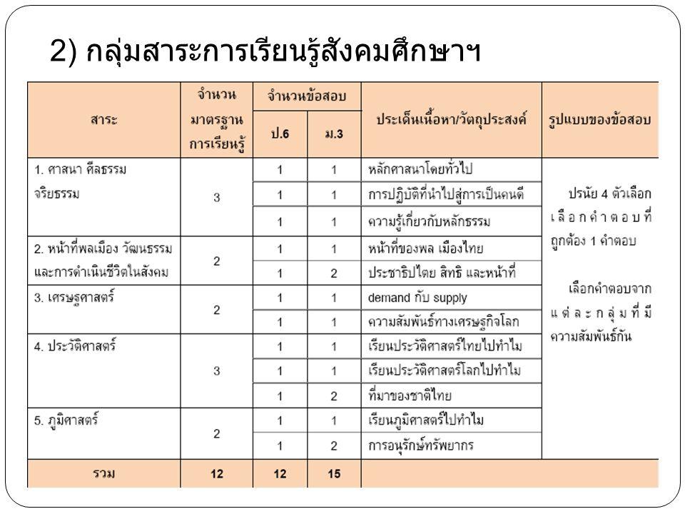 3) กลุ่มสาระการเรียนรู้ภาษาต่างประเทศ ( ภาษาอังกฤษ )