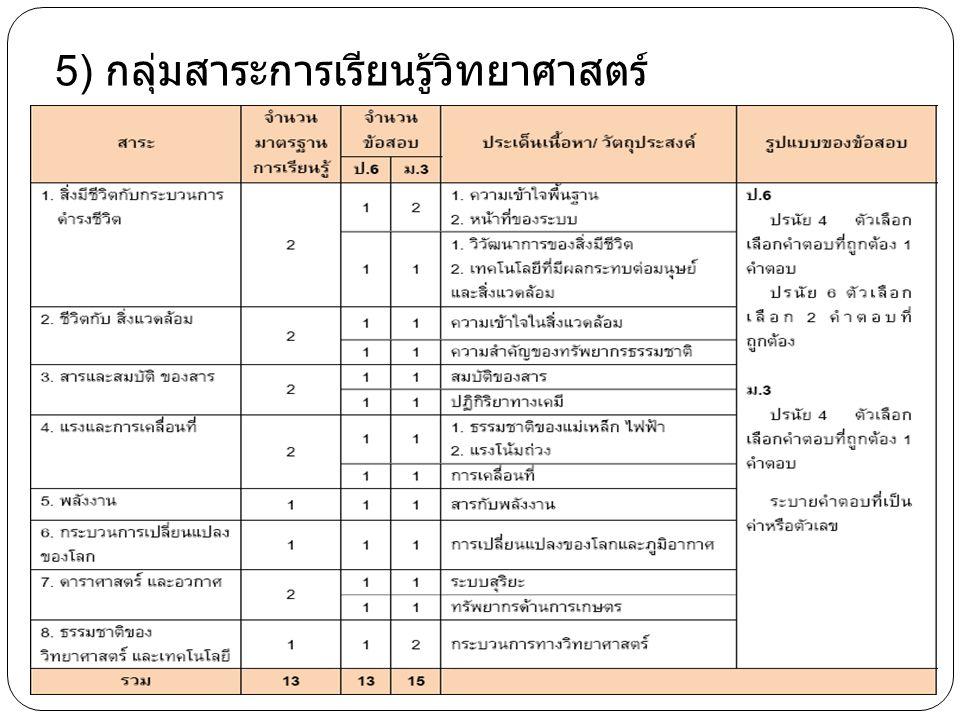 6) กลุ่มสาระการเรียนรู้สุขศึกษาและพลศึกษา