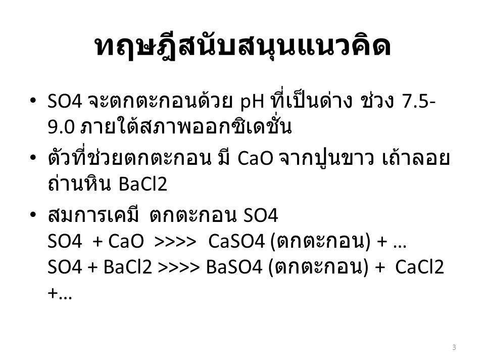 ทฤษฎีสนับสนุนแนวคิด • SO4 จะตกตะกอนด้วย pH ที่เป็นด่าง ช่วง 7.5- 9.0 ภายใต้สภาพออกซิเดชั่น • ตัวที่ช่วยตกตะกอน มี CaO จากปูนขาว เถ้าลอย ถ่านหิน BaCl2