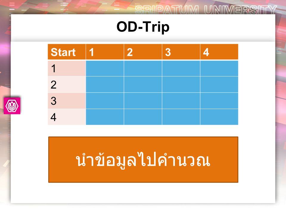 OD-Trip Start1234 1 2 3 4 นำข้อมูลไปคำนวณ