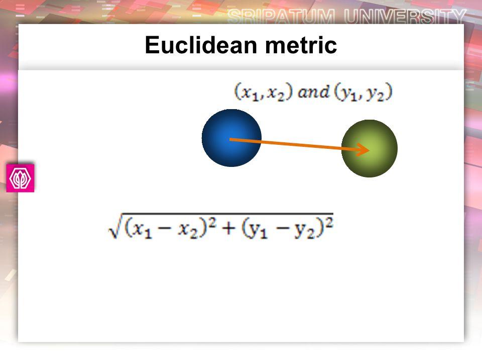 Euclidean metric