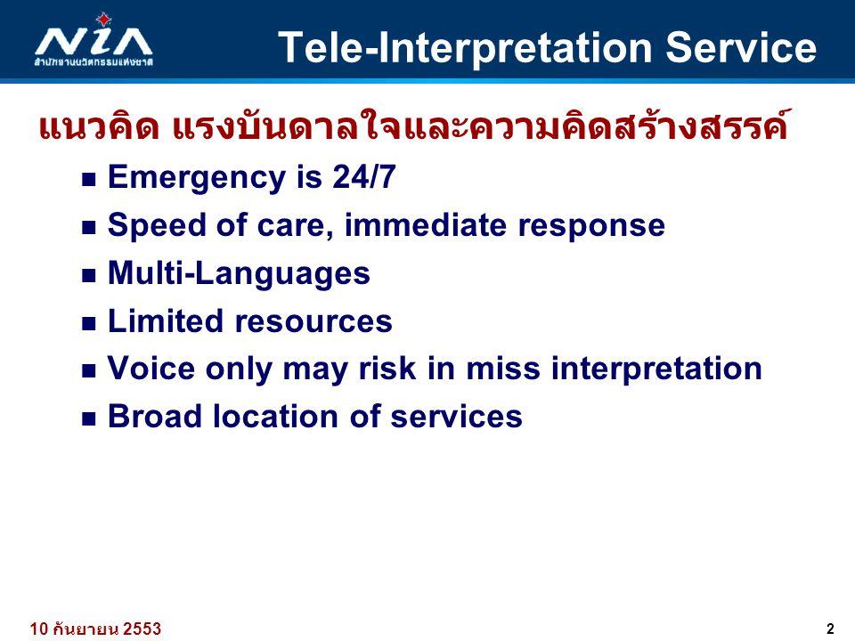 2 10 กันยายน 2553 Tele-Interpretation Service แนวคิด แรงบันดาลใจและความคิดสร้างสรรค์  Emergency is 24/7  Speed of care, immediate response  Multi-L