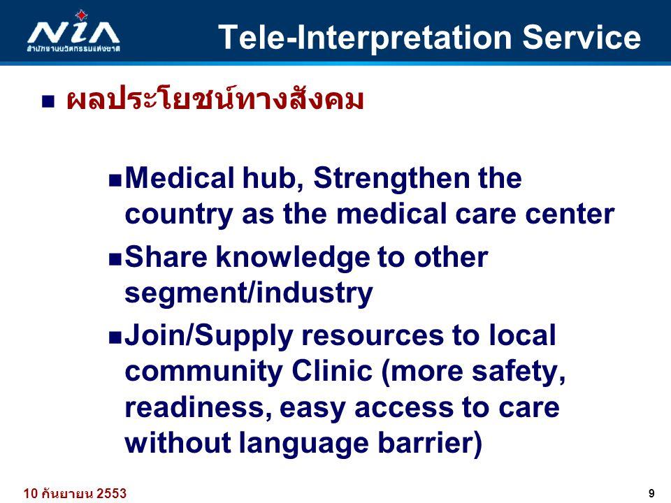 9 10 กันยายน 2553 Tele-Interpretation Service  ผลประโยชน์ทางสังคม  Medical hub, Strengthen the country as the medical care center  Share knowledge