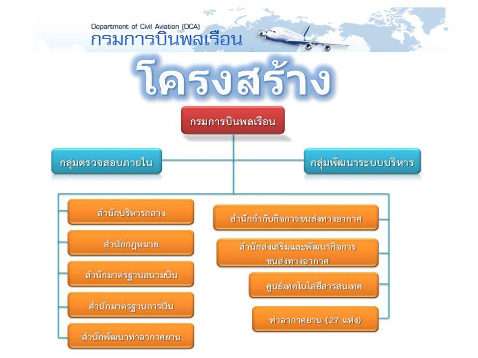 ร่วมมือและประสานงานกับองค์กรหรือหน่วยงานที่เกี่ยวข้องทั้งในประเทศและต่างประเทศในด้านการบินพลเรือน และในส่วนที่เกี่ยวกับอนุสัญญา และความตกลงระหว่างประเทศ 7 ปฏิบัติการอื่นใดตามที่กฎมายกำหนดให้เป็นอำนาจหน้าที่ของกรมหรือตามที่กระทรวงหรือคณะรัฐมนตรีมอบหมาย 8