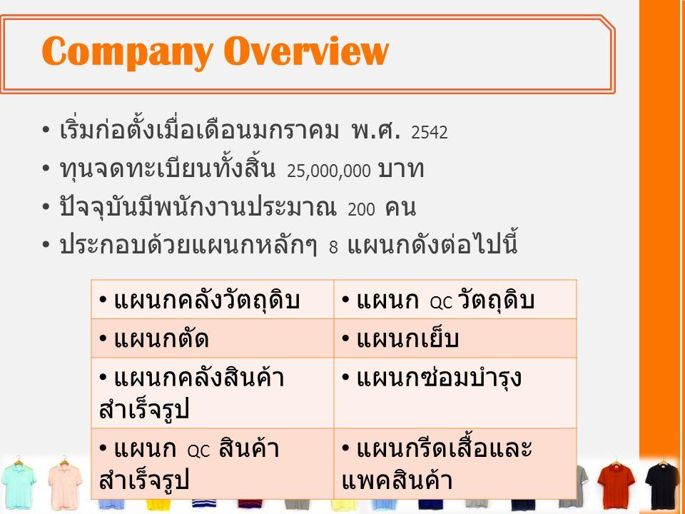 Company Overview • เริ่มก่อตั้งเมื่อเดือนมกราคม พ. ศ. 2542 • ทุนจดทะเบียนทั้งสิ้น 25,000,000 บาท • ปัจจุบันมีพนักงานประมาณ 200 คน • ประกอบด้วยแผนกหลัก