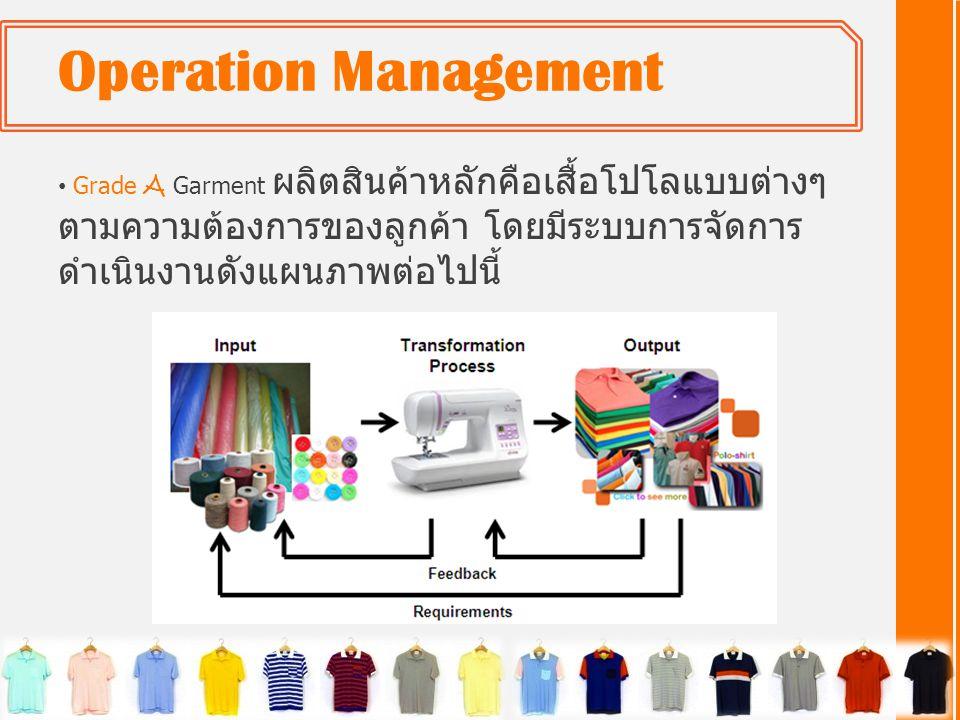 Operation Management • Raw Material - ผ้าชนิดต่างๆที่สั่งซื้อจาก โรงงานทอผ้าเป็นม้วน กระดุม ด้าย ไหมปัก ซิป ลูกปัด และเครื่องประดับ ต่างๆ • Labor - ค่าแรงของพนักงานในโรงงานที่ ทำการผลิตเสื้อ โดยให้ค่าจ้างคำนวณ เป็นรายวันและรายเดือน • Capital - โรงงาน อาคารสำนักงาน เครื่องมือและเครื่องจักรต่างๆ ที่ใช้ใน การผลิตเสื้อ • Other Expenses - ค่าเสื่อมราคา เครื่องจักร ค่าซ่อมแซมเครื่องจักร ค่า เบี้ยประกันภัยโรงงาน ค่าสาธารณูปโภค