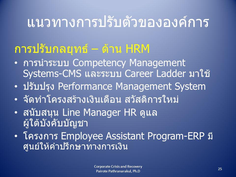 แนวทางการปรับตัวขององค์การ การปรับกลยุทธ์ – ด้าน HRM • การนำระบบ Competency Management Systems-CMS และระบบ Career Ladder มาใช้ • ปรับปรุง Performance Management System • จัดทำโครงสร้างเงินเดือน สวัสดิการใหม่ • สนับสนุน Line Manager HR ดูแล ผู้ใต้บังคับบัญชา • โครงการ Employee Assistant Program-ERP มี ศูนย์ให้คำปรึกษาทางการเงิน 25 Corporate Crisis and Recovery Pairote Pathranarakul, Ph.D