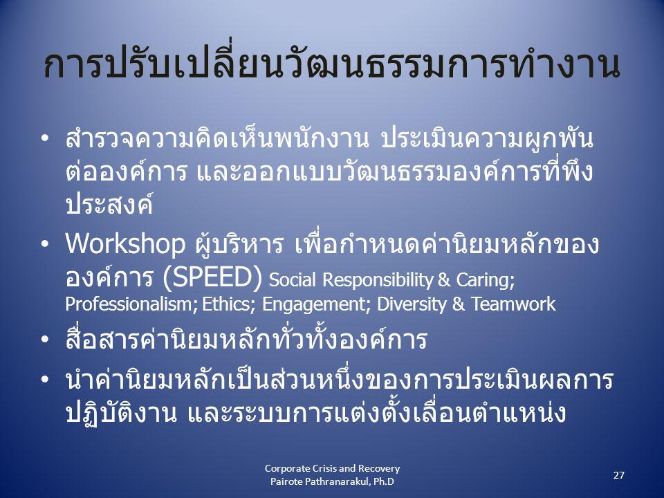 การปรับเปลี่ยนวัฒนธรรมการทำงาน • สำรวจความคิดเห็นพนักงาน ประเมินความผูกพัน ต่อองค์การ และออกแบบวัฒนธรรมองค์การที่พึง ประสงค์ • Workshop ผู้บริหาร เพื่อกำหนดค่านิยมหลักของ องค์การ (SPEED) Social Responsibility & Caring; Professionalism; Ethics; Engagement; Diversity & Teamwork • สื่อสารค่านิยมหลักทั่วทั้งองค์การ • นำค่านิยมหลักเป็นส่วนหนึ่งของการประเมินผลการ ปฏิบัติงาน และระบบการแต่งตั้งเลื่อนตำแหน่ง 27 Corporate Crisis and Recovery Pairote Pathranarakul, Ph.D