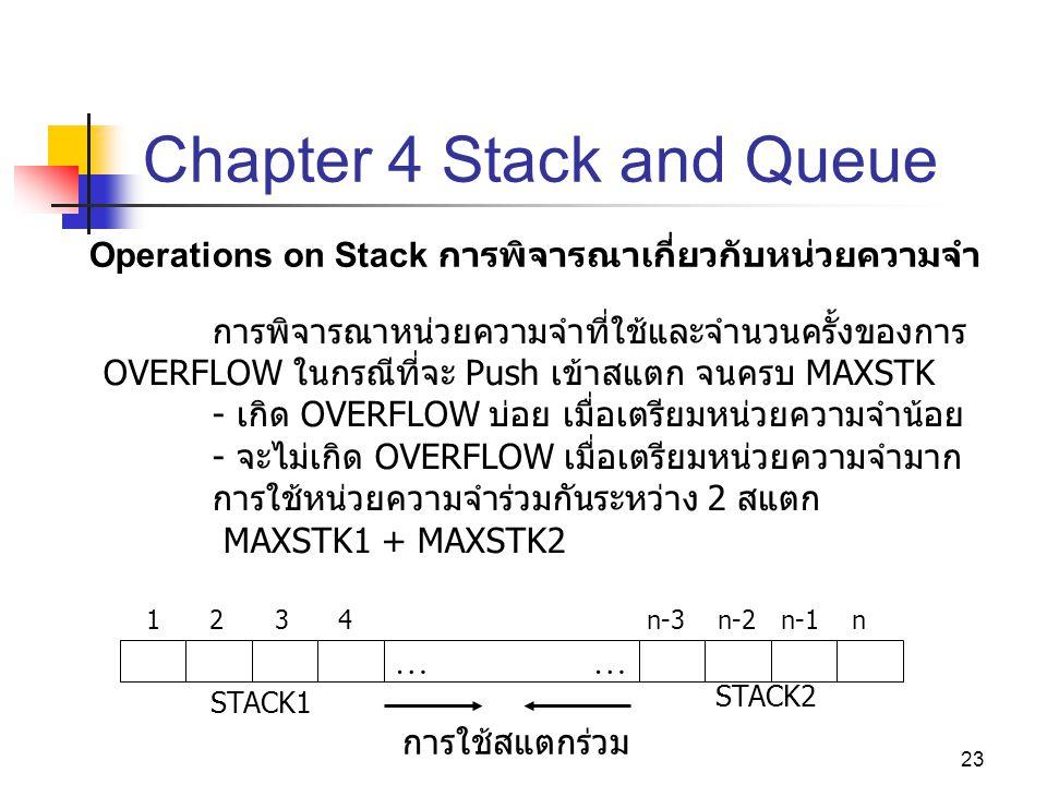 23 Chapter 4 Stack and Queue Operations on Stack การพิจารณาเกี่ยวกับหน่วยความจำ การพิจารณาหน่วยความจำที่ใช้และจำนวนครั้งของการ OVERFLOW ในกรณีที่จะ Pu