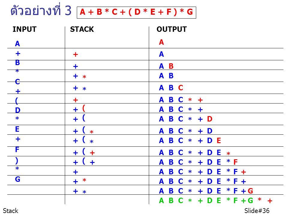 ตัวอย่างที่ 3 A+B*C+(D*E+F)*GA+B*C+(D*E+F)*G Stack Slide#36 A A + B * C + ( D * E + F ) * G INPUTSTACKOUTPUT +A +AB +AB * +AB * C + * ABC+ ABC+ * + (