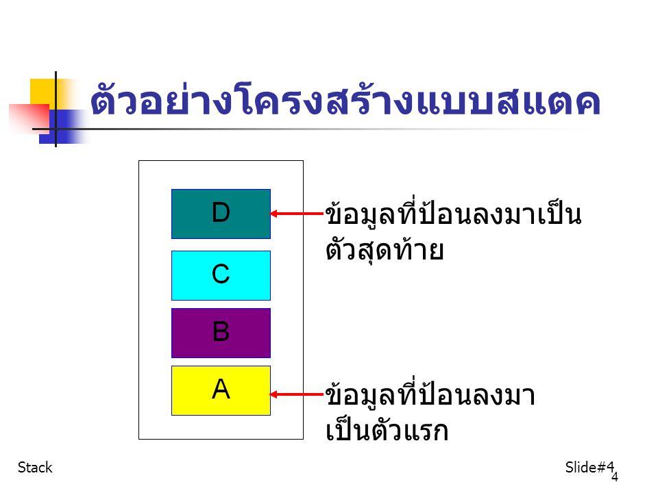 ตัวอย่างที่ 2 จงแปลง A+B/C*D-E ให้เป็น Postfix InputStackOutput AA ++A B+AB /+,/AB C+,/ABC *+,*ABC/ D+,*ABC/D --ABC/D*+ E-ABC/D*+E- Stack Slide#35