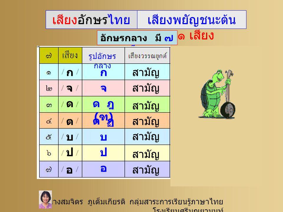 เสียงอักษรไทยเสียงพยัญชนะต้น ๒๑ เสียง อักษรกลาง มี ๗ เสียง ก ด จ บ ต อ ป รูปอักษร กลาง ก จ ด ฎ ( ฑ ) ต ฏ บ ป อ สามัญ นางสมจิตร ภูเต็มเกียรติ กลุ่มสาระการเรียนรู้ภาษาไทย โรงเรียนศรีบุณยานนท์