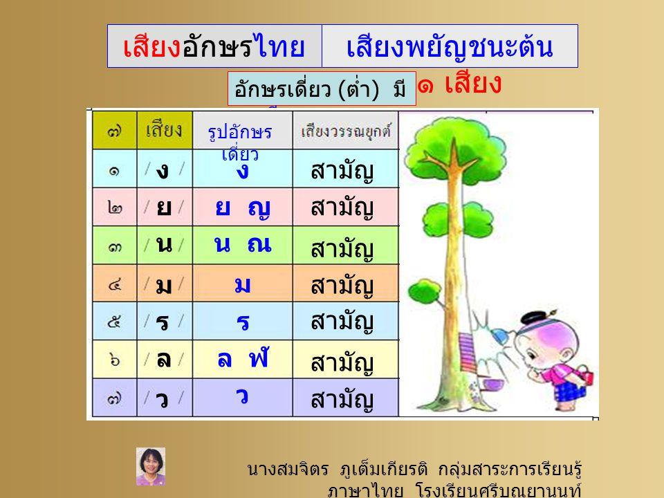เสียงอักษรไทยเสียงพยัญชนะต้น ๒๑ เสียง อักษรเดี่ยว ( ต่ำ ) มี ๗ เสียง ง น ย ร ม ว ล รูปอักษร เดี่ยว ง ย ญ น ณ ม ร ล ฬ ว สามัญ นางสมจิตร ภูเต็มเกียรติ กลุ่มสาระการเรียนรู้ ภาษาไทย โรงเรียนศรีบุณยานนท์