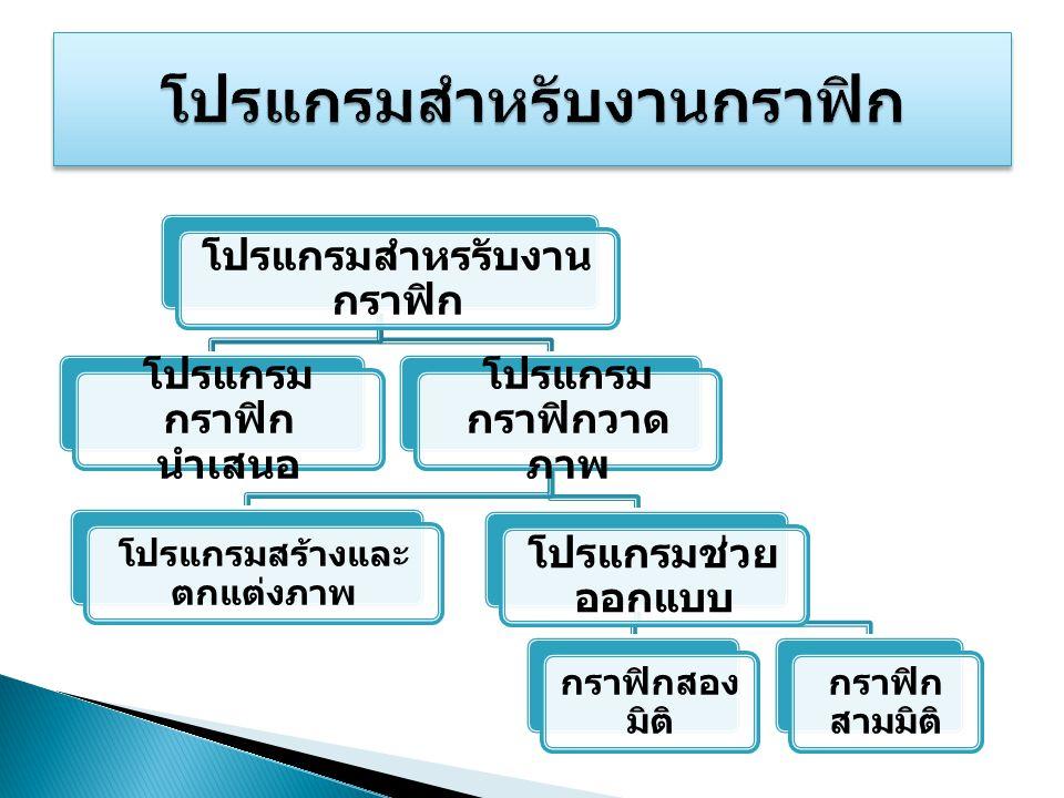 โปรแกรมสำหรรับงาน กราฟิก โปรแกรม กราฟิก นำเสนอ โปรแกรม กราฟิกวาด ภาพ โปรแกรมสร้างและ ตกแต่งภาพ โปรแกรมช่วย ออกแบบ กราฟิกสอง มิติ กราฟิก สามมิติ