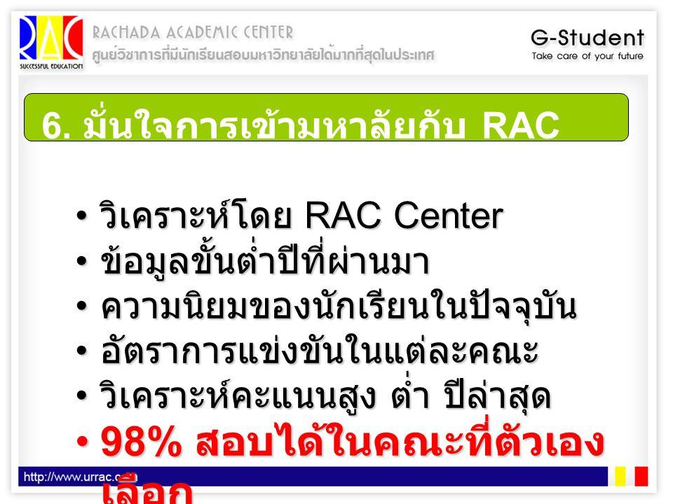 6. มั่นใจการเข้ามหาลัยกับ RAC Forecast • วิเคราะห์โดย RAC Center • ข้อมูลขั้นต่ำปีที่ผ่านมา • ความนิยมของนักเรียนในปัจจุบัน • อัตราการแข่งขันในแต่ละคณ
