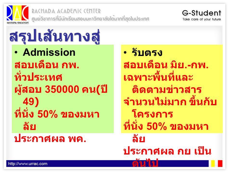 สรุปเส้นทางสู่ มหาลัย •Admission สอบเดือน กพ. ทั่วประเทศ ผู้สอบ 350000 คน ( ปี 49) ที่นั่ง 50% ของมหา ลัย ประกาศผล พค. • รับตรง สอบเดือน มิย.- กพ. เฉพ