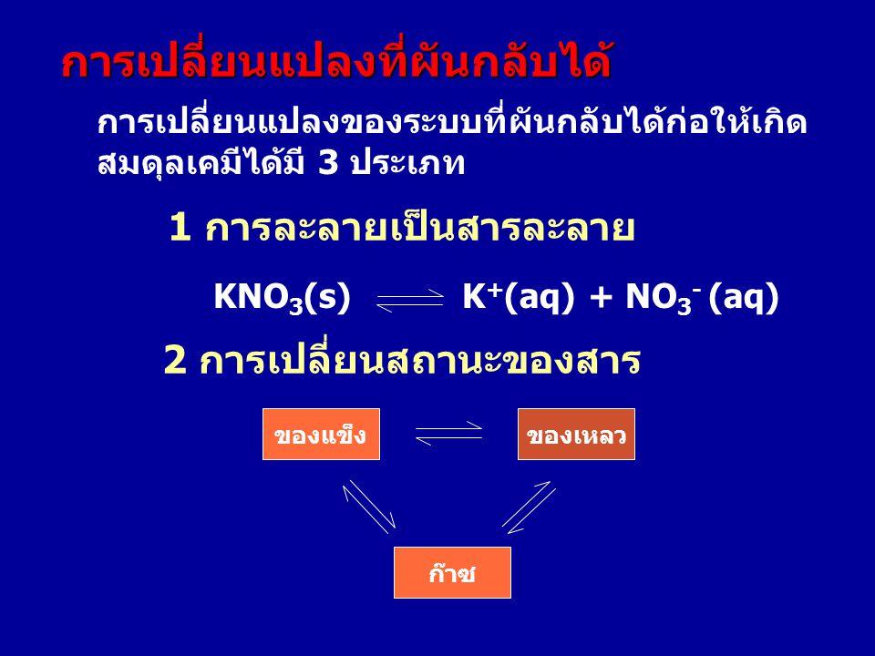 การเปลี่ยนแปลงที่ผันกลับได้ การเปลี่ยนแปลงของระบบที่ผันกลับได้ก่อให้เกิด สมดุลเคมีได้มี 3 ประเภท 1 การละลายเป็นสารละลาย KNO 3 (s) K + (aq) + NO 3 - (a