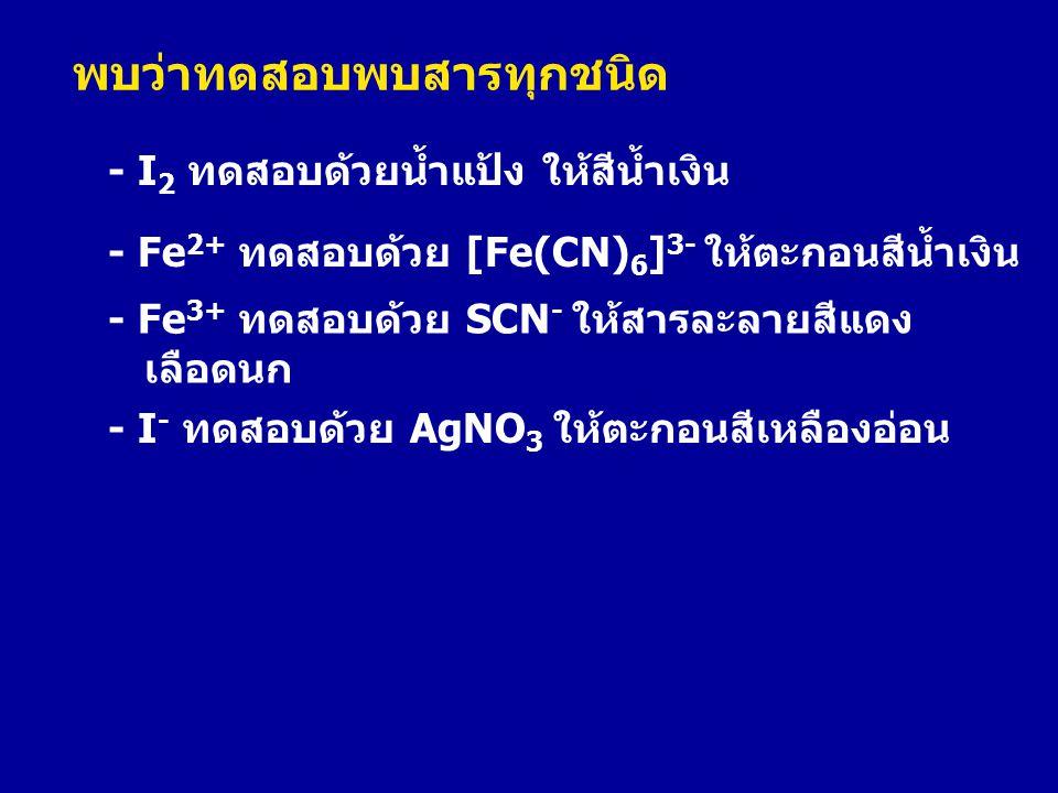 • ในปฏิกิริยาผันกลับใดๆ ที่เกิดขึ้น จะมีการ เปลี่ยนแปลงของปฏิกิริยาจนถึงภาวะหนึ่ง ที่การเปลี่ยนแปลงของสารตั้งต้นและผลิต ภัณฑ์คงที่ เรียกว่า ภาวะสมดุล สรุป 2Fe 3+ + 2I - 2Fe 2+ + I 2 2Fe 2+ + I 2 2Fe 3+ + 2I -