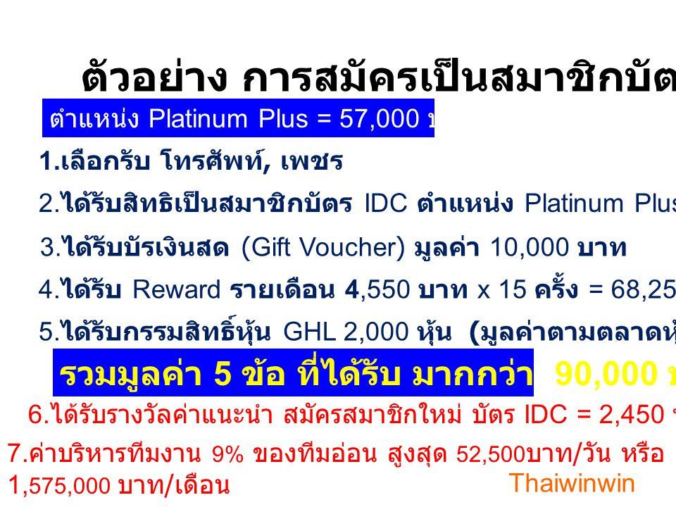 ตัวอย่าง การสมัครเป็นสมาชิกบัตร IDC ตำแหน่ง Platinum Plus = 57,000 บาท 1.