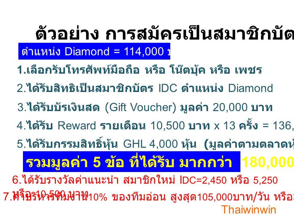 ตัวอย่าง การสมัครเป็นสมาชิกบัตร IDC ตำแหน่ง Diamond = 114,000 บาท 1.
