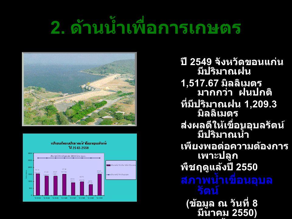 2. ด้านน้ำเพื่อการเกษตร ปี 2549 จังหวัดขอนแก่น มีปริมาณฝน 1,517.67 มิลลิเมตร มากกว่า ฝนปกติ ที่มีปริมาณฝน 1,209.3 มิลลิเมตร ส่งผลดีให้เขื่อนอุบลรัตน์