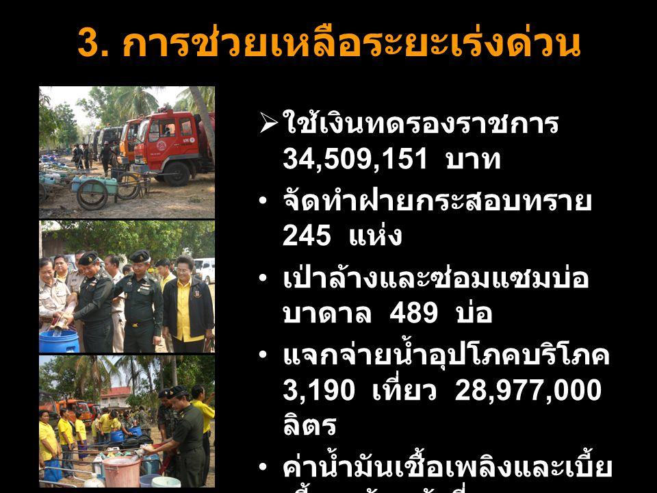 3. การช่วยเหลือระยะเร่งด่วน  ใช้เงินทดรองราชการ 34,509,151 บาท • จัดทำฝายกระสอบทราย 245 แห่ง • เป่าล้างและซ่อมแซมบ่อ บาดาล 489 บ่อ • แจกจ่ายน้ำอุปโภค