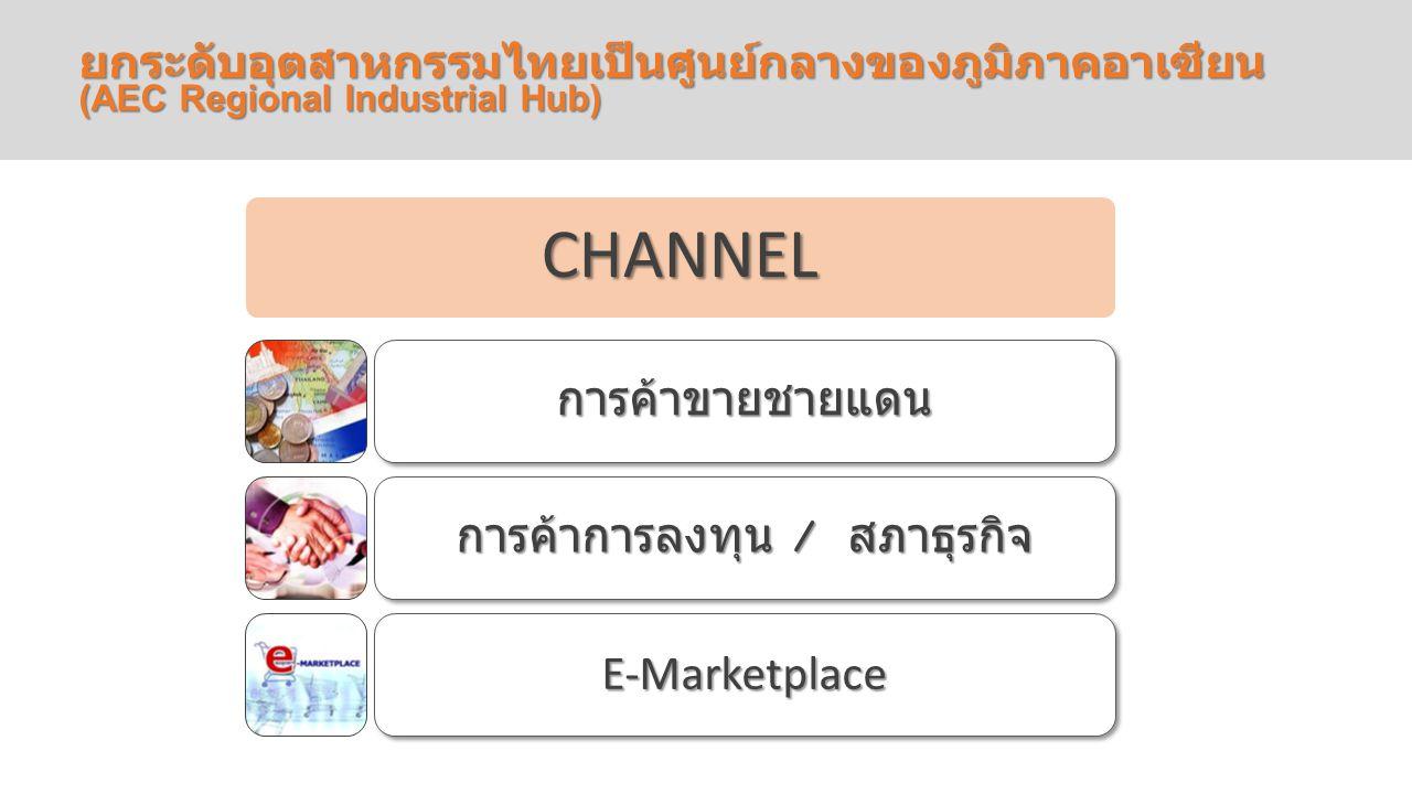 ข้อย่อยที่ 2 ยกระดับอุตสาหกรรมไทยเป็นศูนย์กลางของภูมิภาคอาเซียน (AEC Regional Industrial Hub) CHANNEL การค้าขายชายแดน การค้าการลงทุน / สภาธุรกิจ E-Marketplace