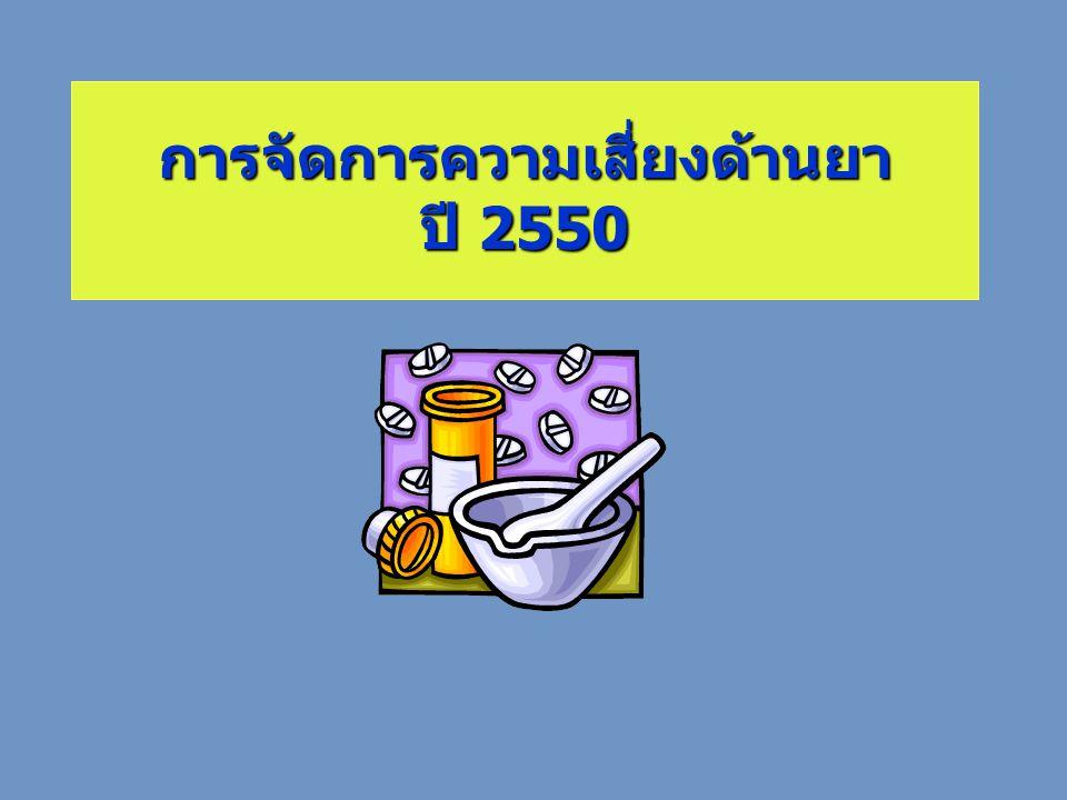 การจัดการความเสี่ยงด้านยา ปี 2550