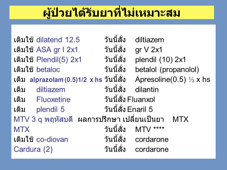 ผู้ป่วยได้รับยาที่ไม่เหมาะสม เดิมใช้ dilatend 12.5 วันนี้สั่ง diltiazem เดิมใช้ ASA gr I 2x1 วันนี้สั่ง gr V 2x1 เดิมใช้ Plendil(5) 2x1 วันนี้สั่ง ple