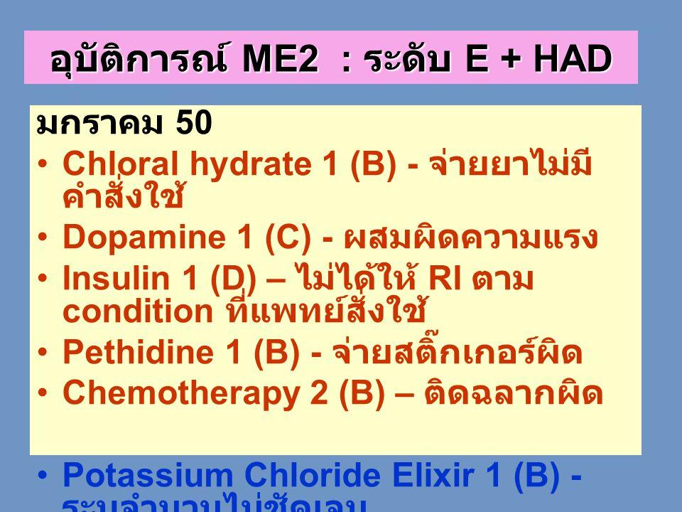 มกราคม 50 •Chloral hydrate 1 (B) - จ่ายยาไม่มี คำสั่งใช้ •Dopamine 1 (C) - ผสมผิดความแรง •Insulin 1 (D) – ไม่ได้ให้ RI ตาม condition ที่แพทย์สั่งใช้ •