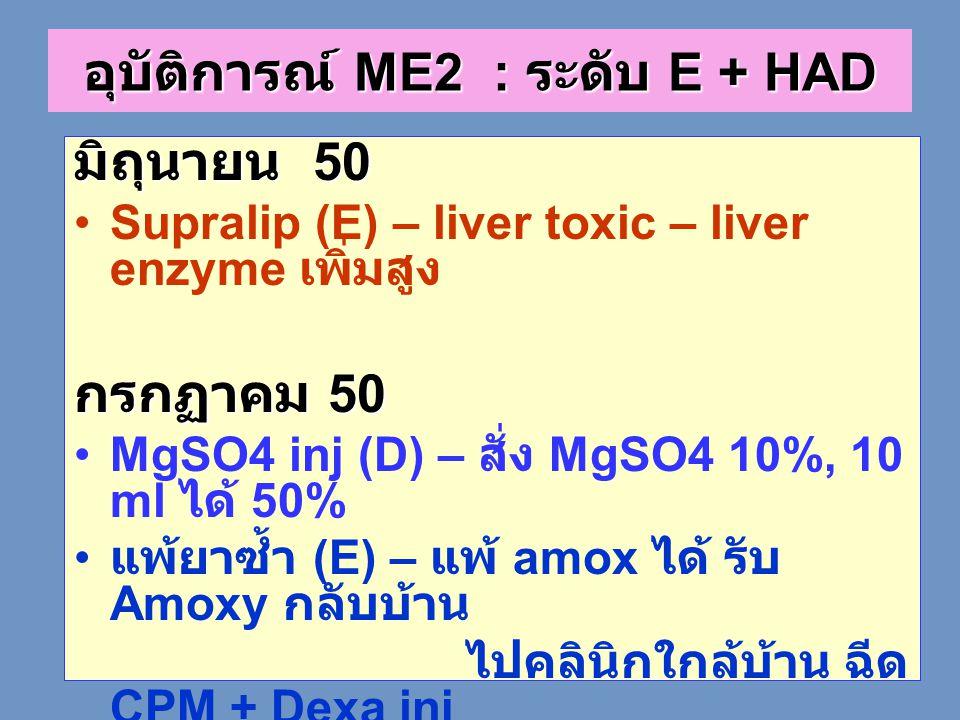 มิถุนายน 50 •Supralip (E) – liver toxic – liver enzyme เพิ่มสูง กรกฏาคม 50 •MgSO4 inj (D) – สั่ง MgSO4 10%, 10 ml ได้ 50% • แพ้ยาซ้ำ (E) – แพ้ amox ได
