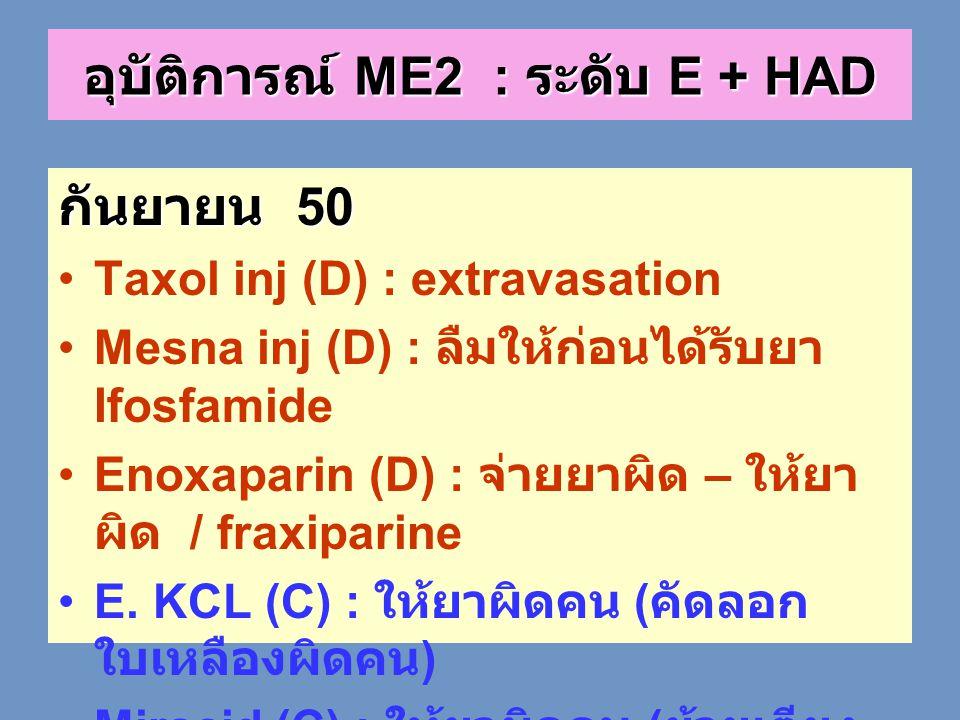 กันยายน 50 •Taxol inj (D) : extravasation •Mesna inj (D) : ลืมให้ก่อนได้รับยา Ifosfamide •Enoxaparin (D) : จ่ายยาผิด – ให้ยา ผิด / fraxiparine •E. KCL