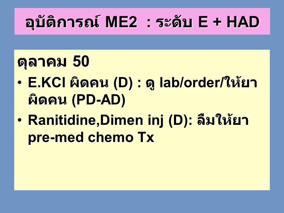 อุบัติการณ์ ME2 : ระดับ E + HAD ตุลาคม 50 •E.KCl ผิดคน (D) : ดู lab/order/ ให้ยา ผิดคน (PD-AD) •Ranitidine,Dimen inj (D): ลืมให้ยา pre-med chemo Tx