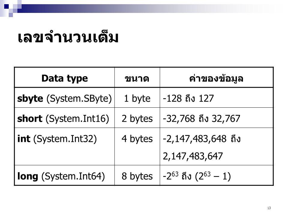 13 เลขจำนวนเต็ม Data typeขนาดค่าของข้อมูล sbyte (System.SByte)1 byte-128 ถึง 127 short (System.Int16)2 bytes-32,768 ถึง 32,767 int (System.Int32)4 bytes -2,147,483,648 ถึง 2,147,483,647 long (System.Int64)8 bytes-2 63 ถึง (2 63 – 1)