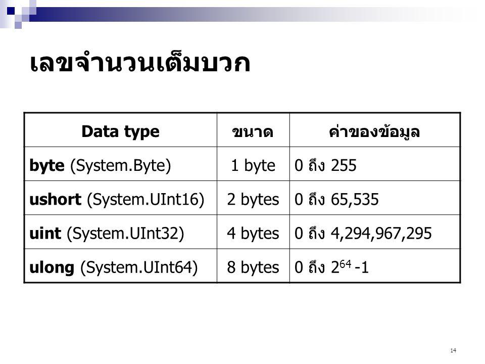 14 เลขจำนวนเต็มบวก Data typeขนาดค่าของข้อมูล byte (System.Byte)1 byte0 ถึง 255 ushort (System.UInt16)2 bytes0 ถึง 65,535 uint (System.UInt32)4 bytes0 ถึง 4,294,967,295 ulong (System.UInt64)8 bytes0 ถึง 2 64 -1