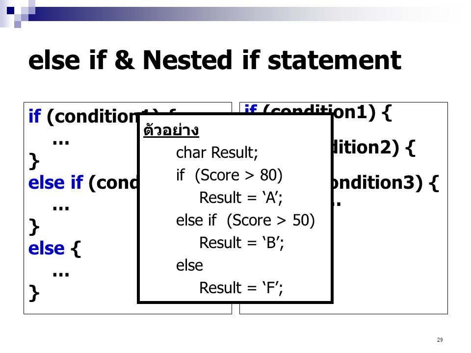 29 else if & Nested if statement if (condition1) { … } else if (condition2) { … } else { … } if (condition1) { … if (condition2) { … if (condition3) {