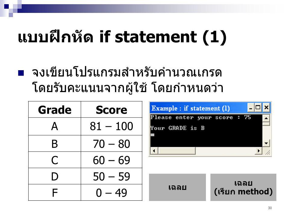 30 แบบฝึกหัด if statement (1)  จงเขียนโปรแกรมสำหรับคำนวณเกรด โดยรับคะแนนจากผู้ใช้ โดยกำหนดว่า GradeScore A81 – 100 B70 – 80 C60 – 69 D50 – 59 F0 – 49 เฉลย (เรียก method)