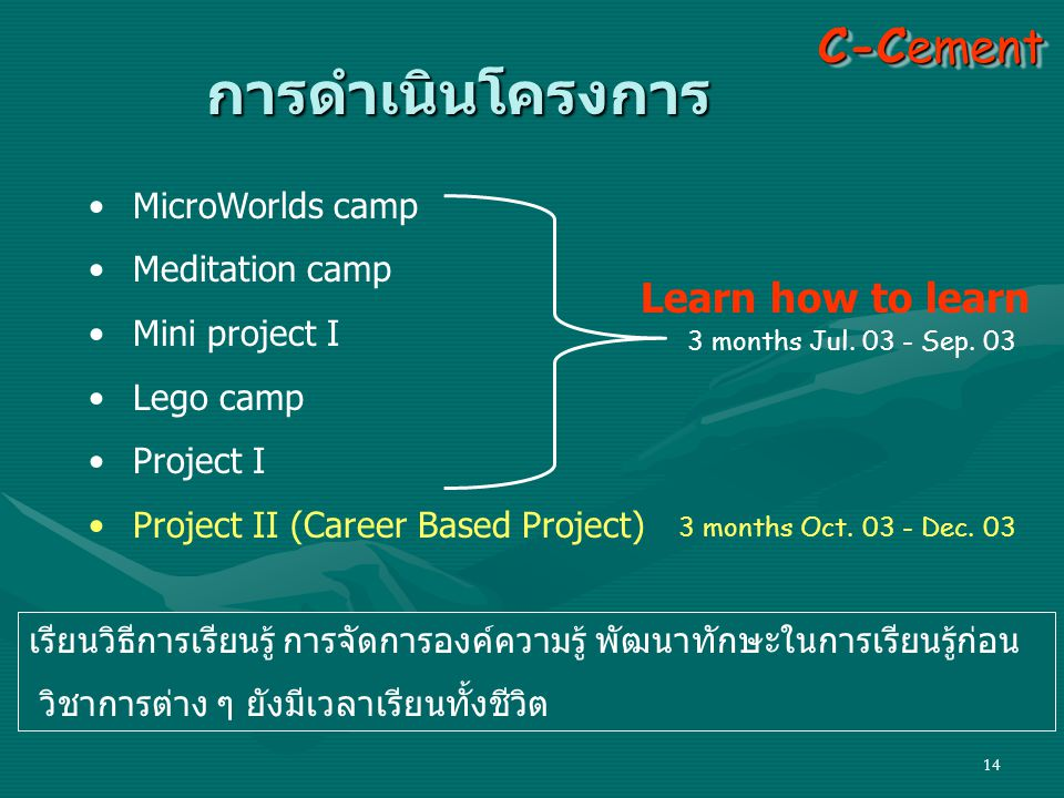 14 •MicroWorlds camp •Meditation camp •Mini project I •Lego camp •Project I •Project II (Career Based Project) 3 months Jul. 03 - Sep. 03 C-Cement การ